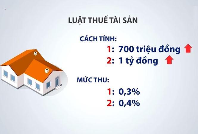 Cách tính thuế tài sản đối với nhà chung cư, nhà riêng và biệt thự.